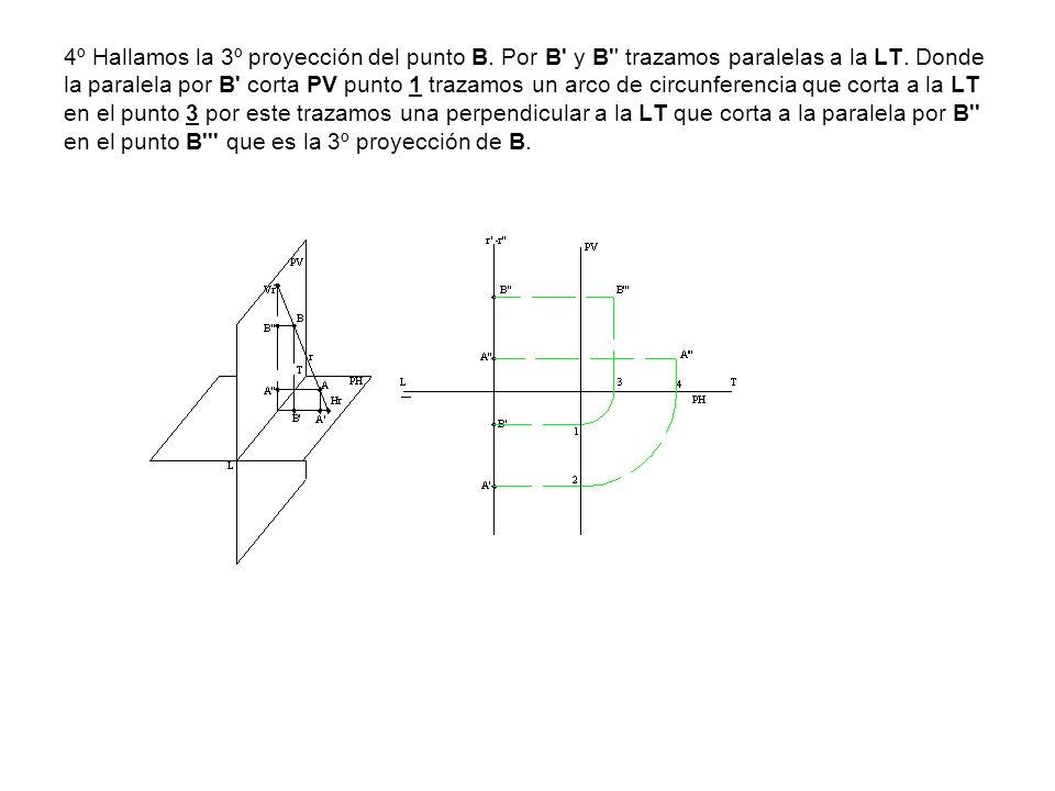4º Hallamos la 3º proyección del punto B. Por B' y B'' trazamos paralelas a la LT. Donde la paralela por B' corta PV punto 1 trazamos un arco de circu