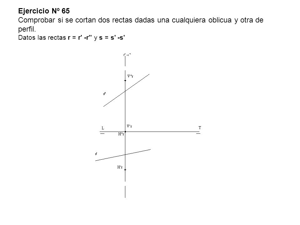 Ejercicio Nº 65 Comprobar si se cortan dos rectas dadas una cualquiera oblicua y otra de perfil. Datos las rectas r = r' -r'' y s = s' -s'