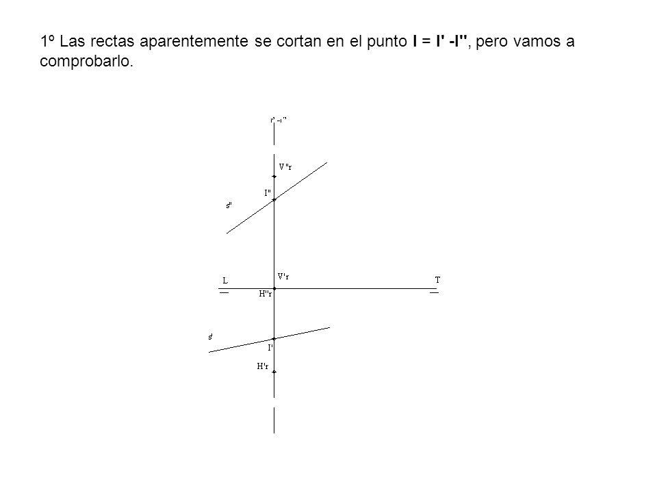 1º Las rectas aparentemente se cortan en el punto I = I' -I'', pero vamos a comprobarlo.