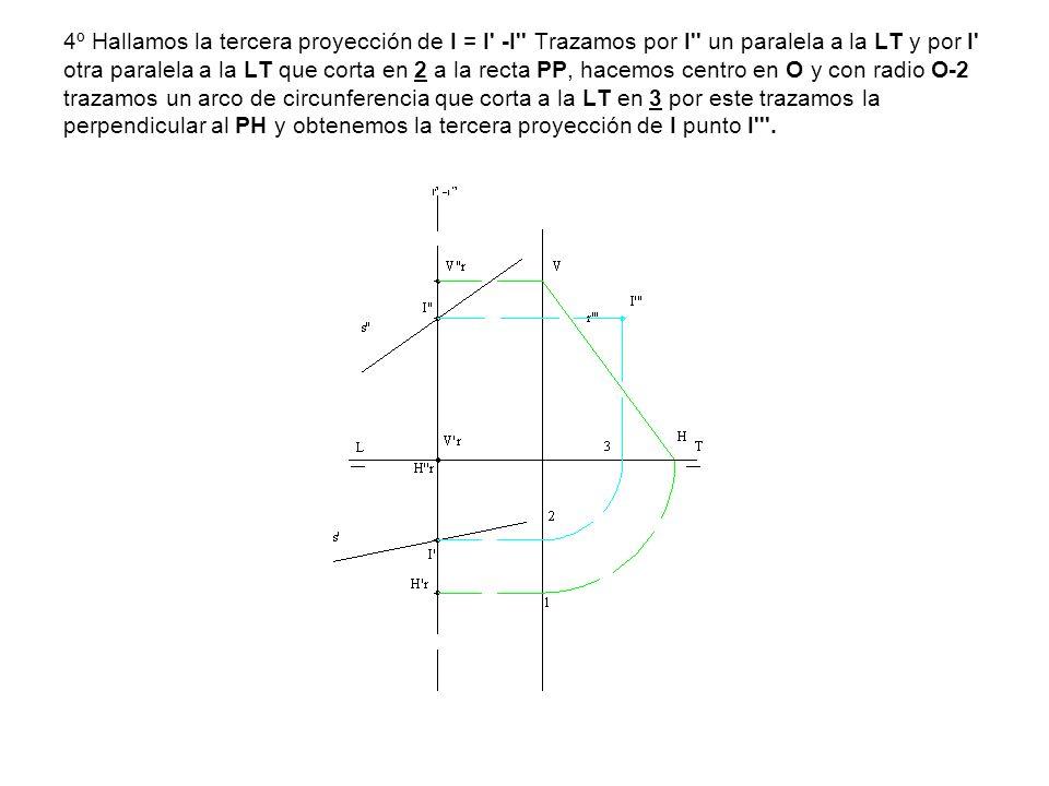 4º Hallamos la tercera proyección de I = I' -I'' Trazamos por I'' un paralela a la LT y por I' otra paralela a la LT que corta en 2 a la recta PP, hac