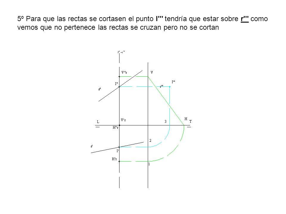 5º Para que las rectas se cortasen el punto I''' tendría que estar sobre r''' como vemos que no pertenece las rectas se cruzan pero no se cortan