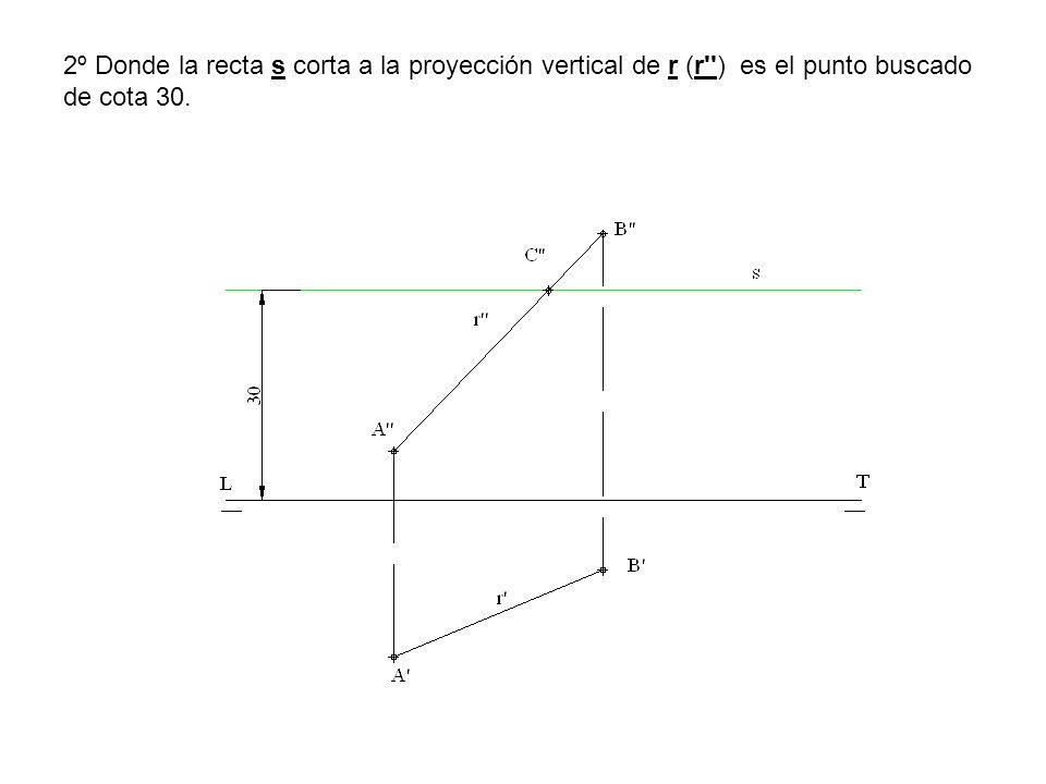 2º Donde la recta s corta a la proyección vertical de r (r'') es el punto buscado de cota 30.