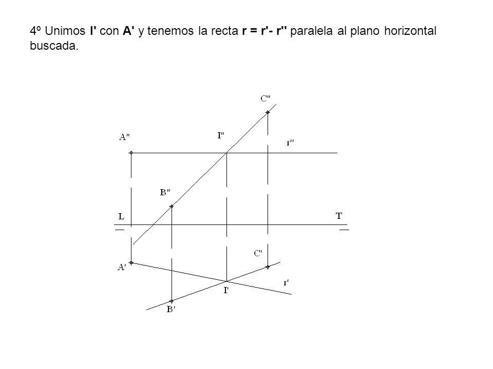 4º Unimos I' con A' y tenemos la recta r = r'- r'' paralela al plano horizontal buscada.