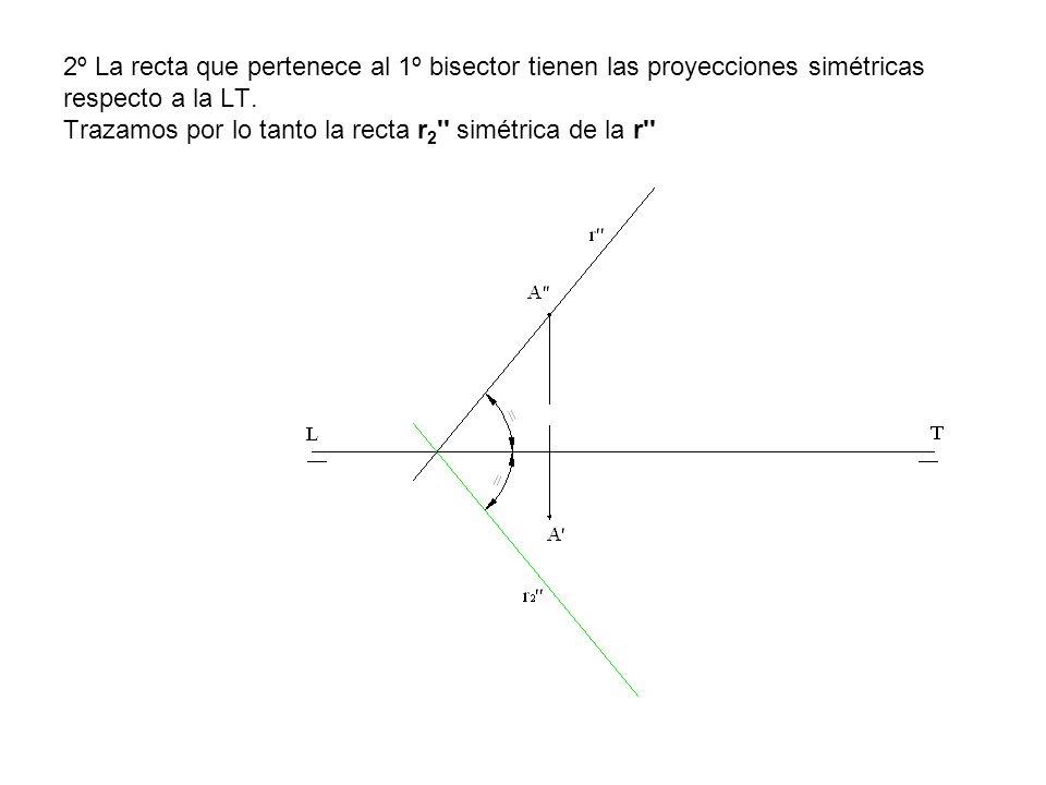 2º La recta que pertenece al 1º bisector tienen las proyecciones simétricas respecto a la LT. Trazamos por lo tanto la recta r 2 '' simétrica de la r'