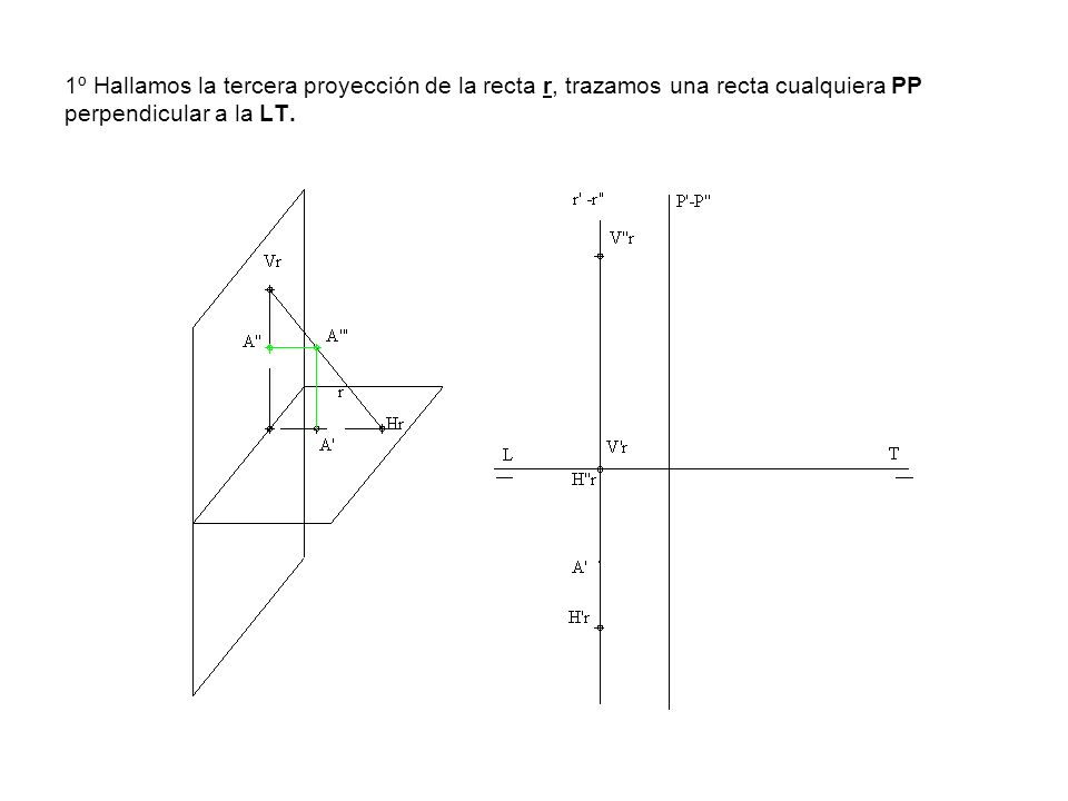 1º Por A trazamos la paralela r a la LT que corta en Ia la recta s . I
