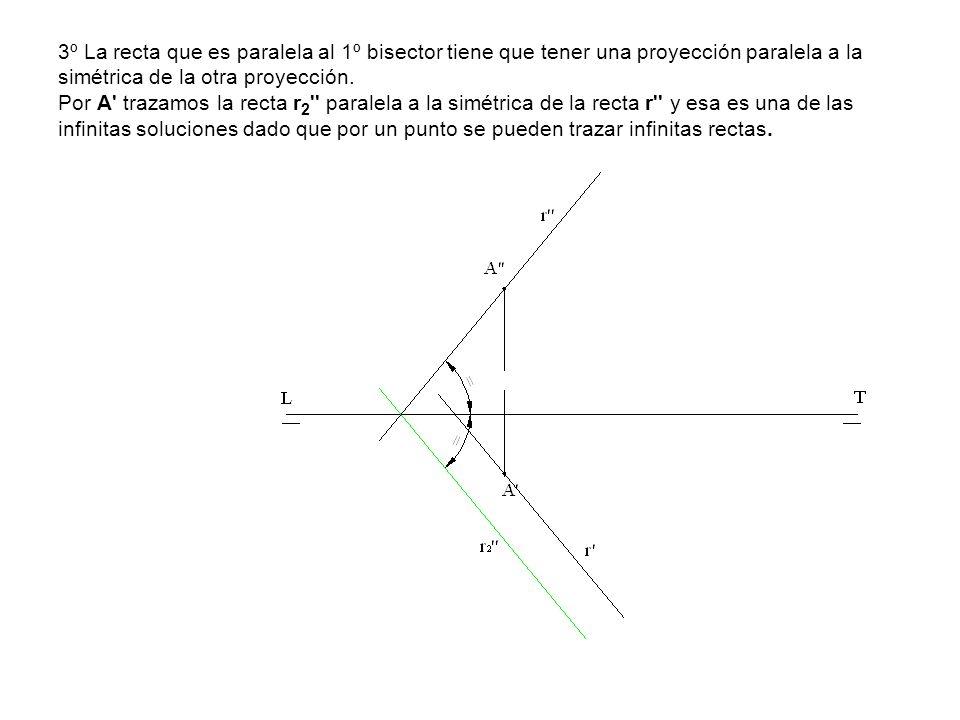 3º La recta que es paralela al 1º bisector tiene que tener una proyección paralela a la simétrica de la otra proyección. Por A' trazamos la recta r 2