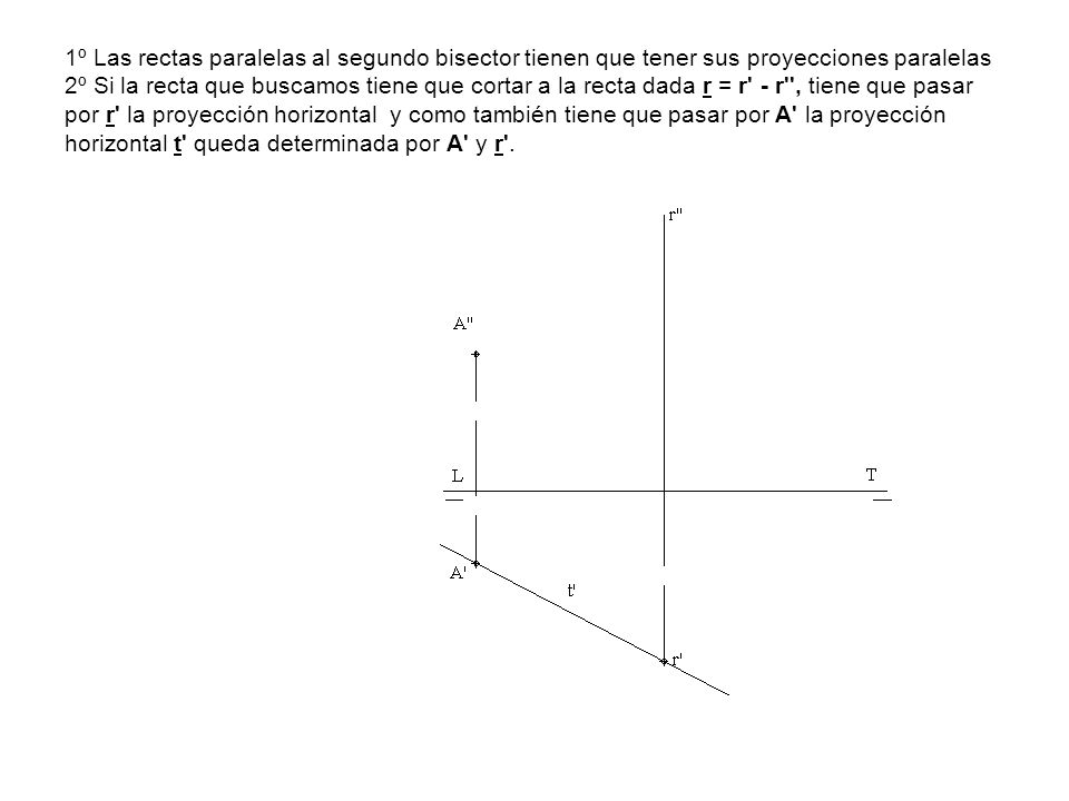 1º Las rectas paralelas al segundo bisector tienen que tener sus proyecciones paralelas 2º Si la recta que buscamos tiene que cortar a la recta dada r