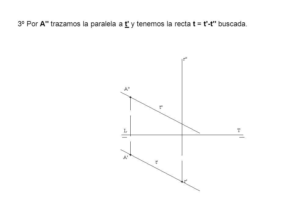 3º Por A'' trazamos la paralela a t' y tenemos la recta t = t'-t'' buscada.