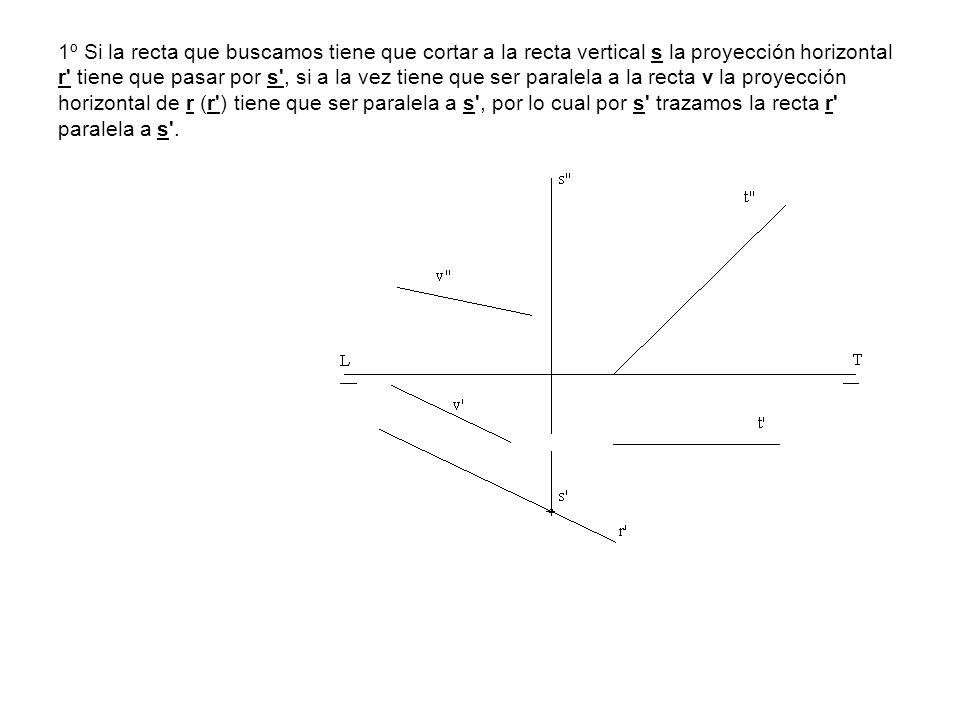 1º Si la recta que buscamos tiene que cortar a la recta vertical s la proyección horizontal r' tiene que pasar por s', si a la vez tiene que ser paral