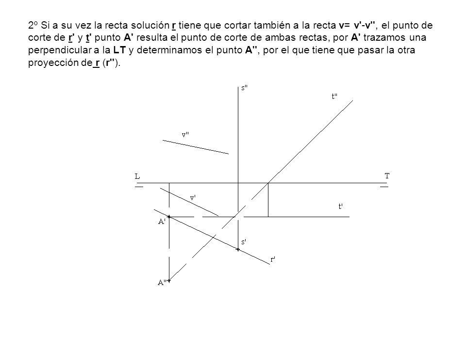 2º Si a su vez la recta solución r tiene que cortar también a la recta v= v'-v'', el punto de corte de r' y t' punto A' resulta el punto de corte de a