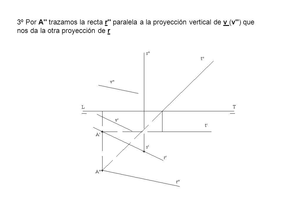 3º Por A'' trazamos la recta r'' paralela a la proyección vertical de v (v'') que nos da la otra proyección de r