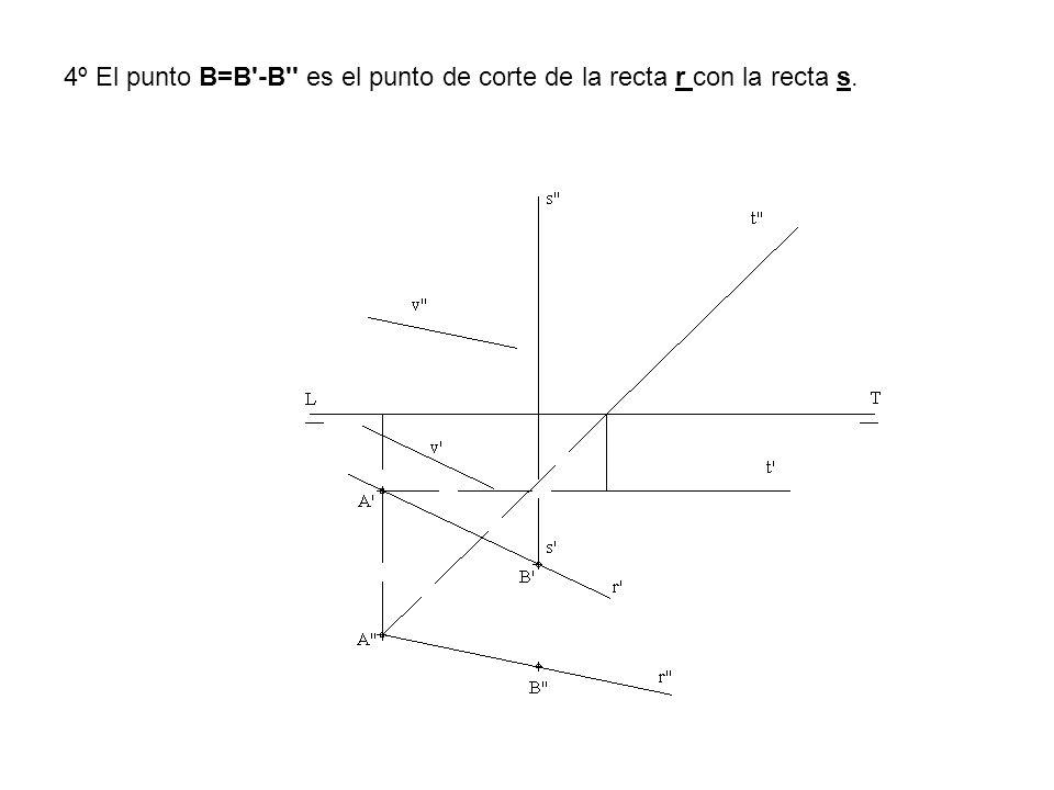 4º El punto B=B'-B'' es el punto de corte de la recta r con la recta s.