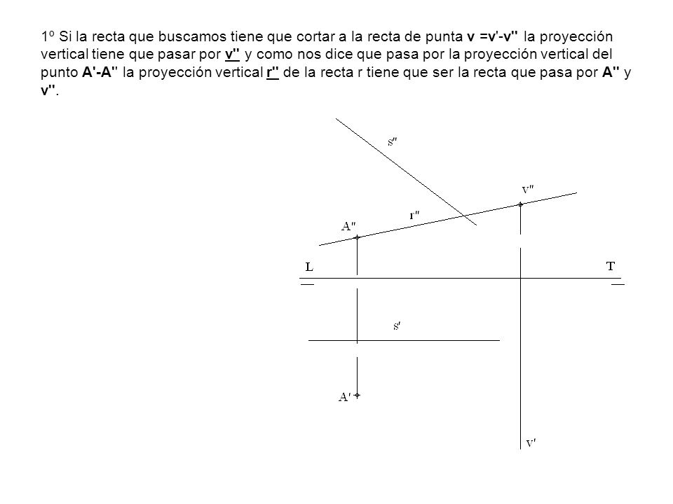 1º Si la recta que buscamos tiene que cortar a la recta de punta v =v'-v'' la proyección vertical tiene que pasar por v'' y como nos dice que pasa por
