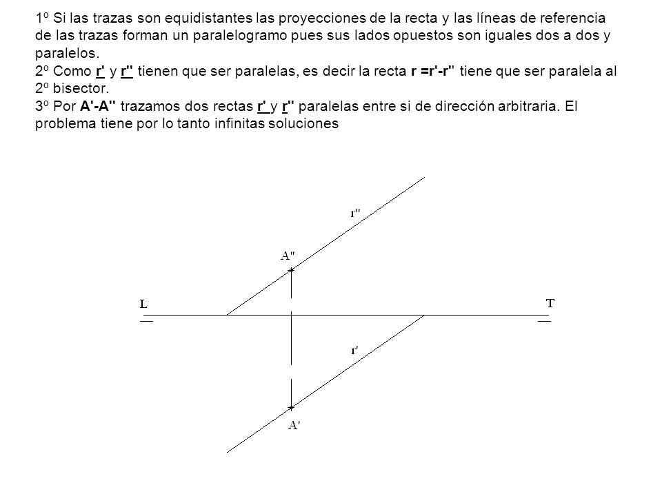 1º Si las trazas son equidistantes las proyecciones de la recta y las líneas de referencia de las trazas forman un paralelogramo pues sus lados opuest