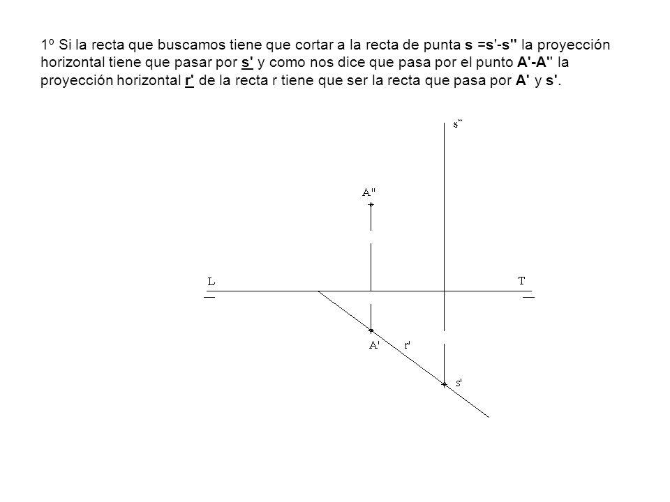 1º Si la recta que buscamos tiene que cortar a la recta de punta s =s'-s'' la proyección horizontal tiene que pasar por s' y como nos dice que pasa po