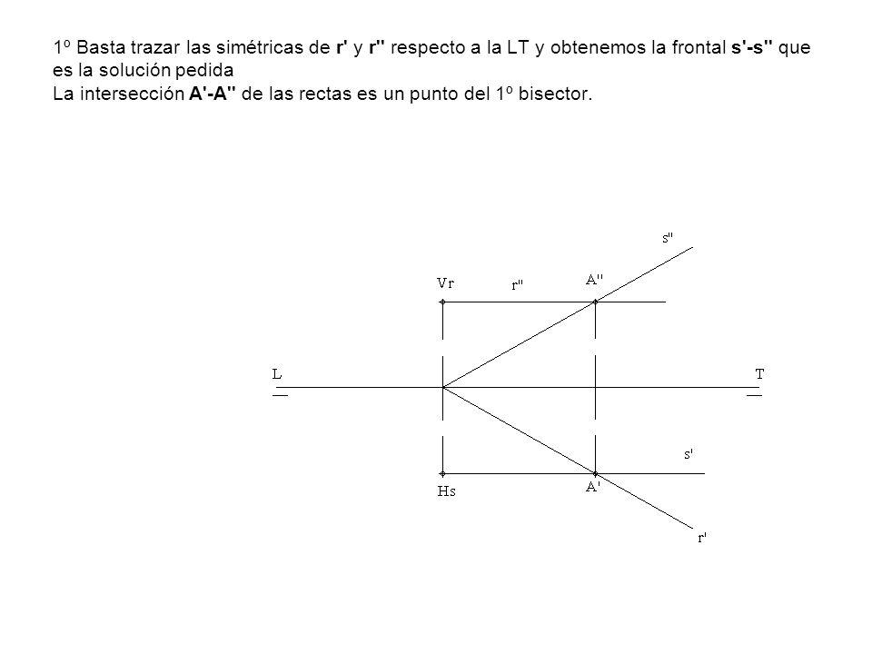 1º Basta trazar las simétricas de r' y r'' respecto a la LT y obtenemos la frontal s'-s'' que es la solución pedida La intersección A'-A'' de las rect