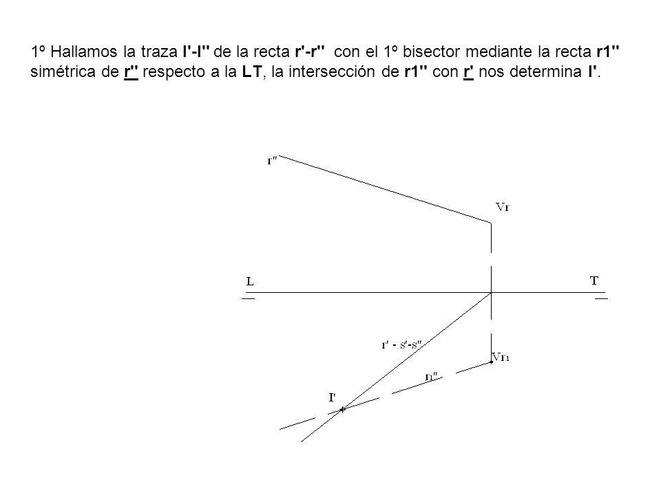1º Hallamos la traza I'-I'' de la recta r'-r'' con el 1º bisector mediante la recta r1'' simétrica de r'' respecto a la LT, la intersección de r1'' co