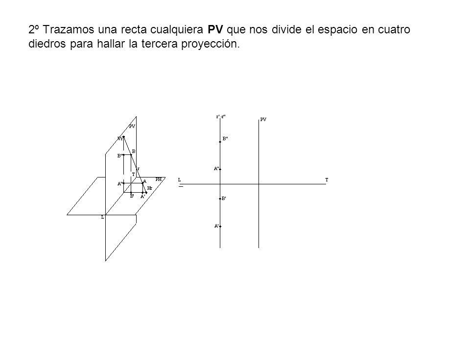 2º La recta que pertenece al 1º bisector tienen las proyecciones simétricas respecto a la LT.