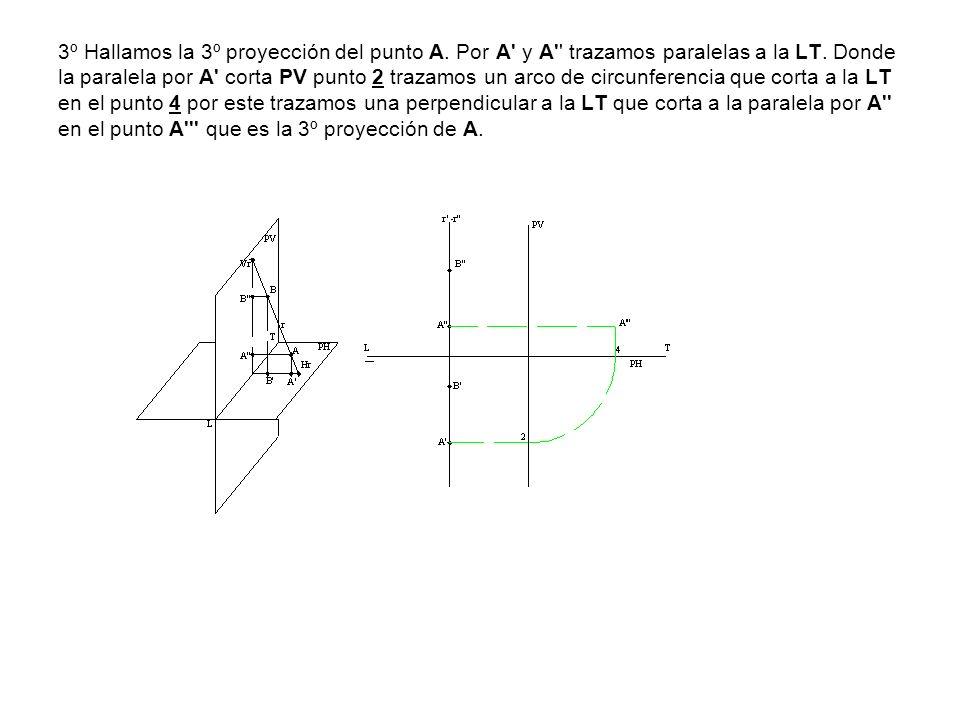 3º Hallamos la 3º proyección del punto A. Por A' y A'' trazamos paralelas a la LT. Donde la paralela por A' corta PV punto 2 trazamos un arco de circu