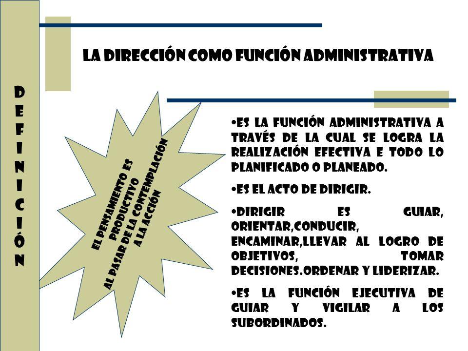 1.Planificar: de acuerdo con la naturaleza de la organización las actividades diarias a realizar.