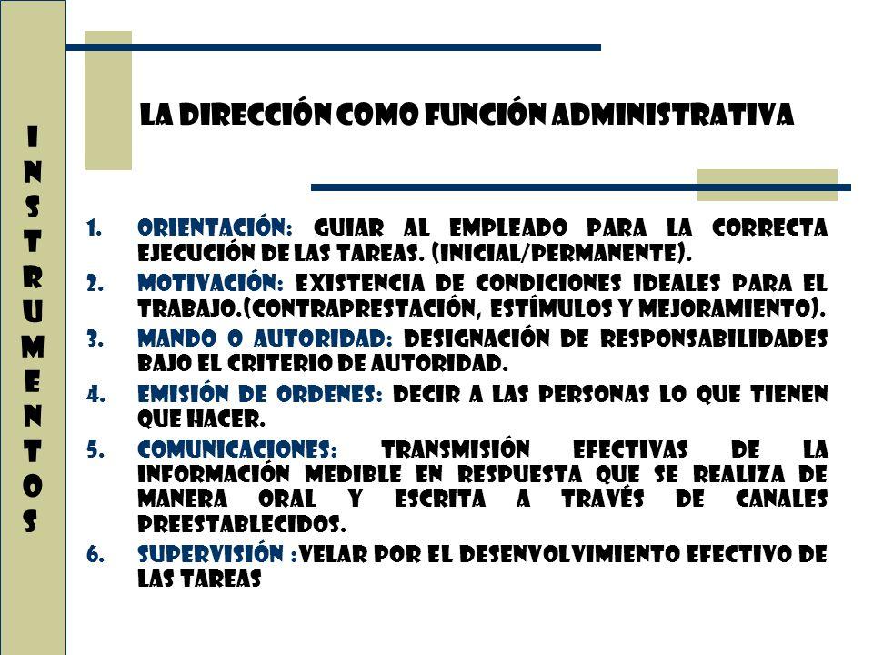 1.Orientación: guiar al empleado para la correcta ejecución de las tareas. (inicial/permanente). 2.Motivación: existencia de condiciones ideales para