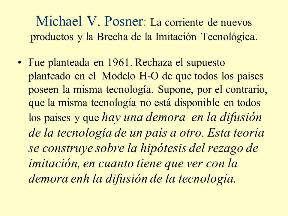 Michael V. Posner : La corriente de nuevos productos y la Brecha de la Imitación Tecnológica. Fue planteada en 1961. Rechaza el supuesto planteado en