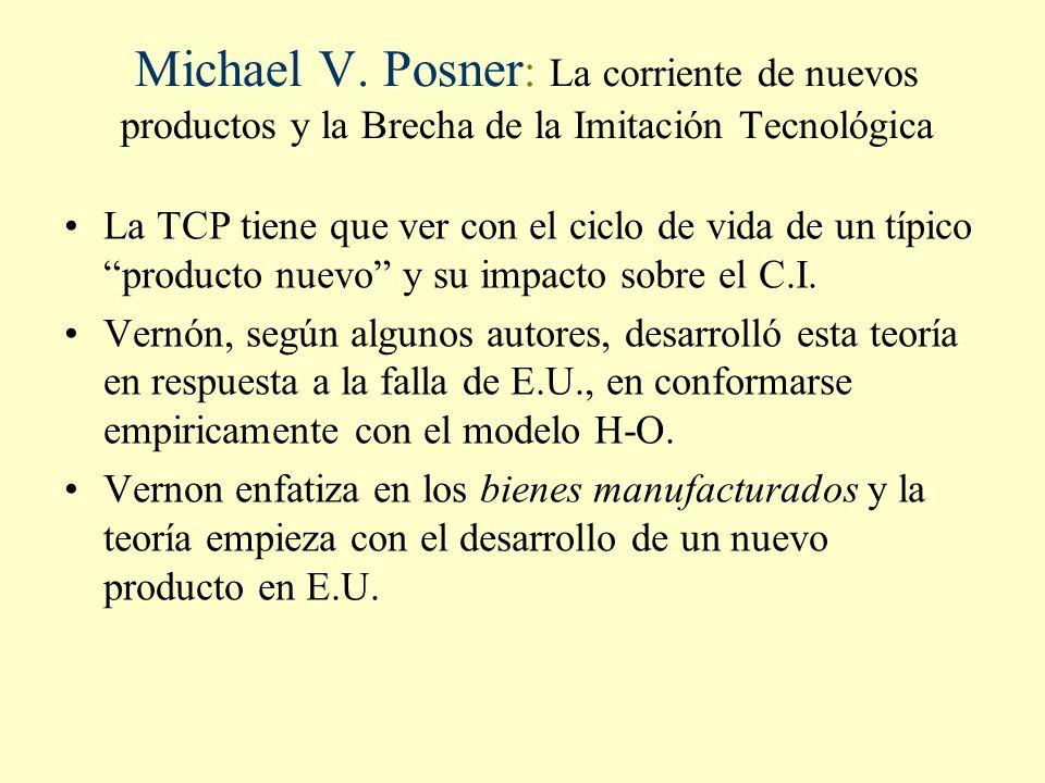Michael V. Posner : La corriente de nuevos productos y la Brecha de la Imitación Tecnológica La TCP tiene que ver con el ciclo de vida de un típico pr