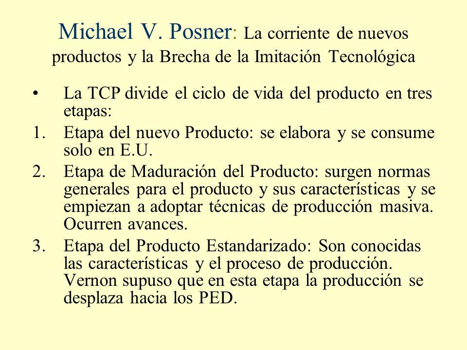 Michael V. Posner : La corriente de nuevos productos y la Brecha de la Imitación Tecnológica La TCP divide el ciclo de vida del producto en tres etapa