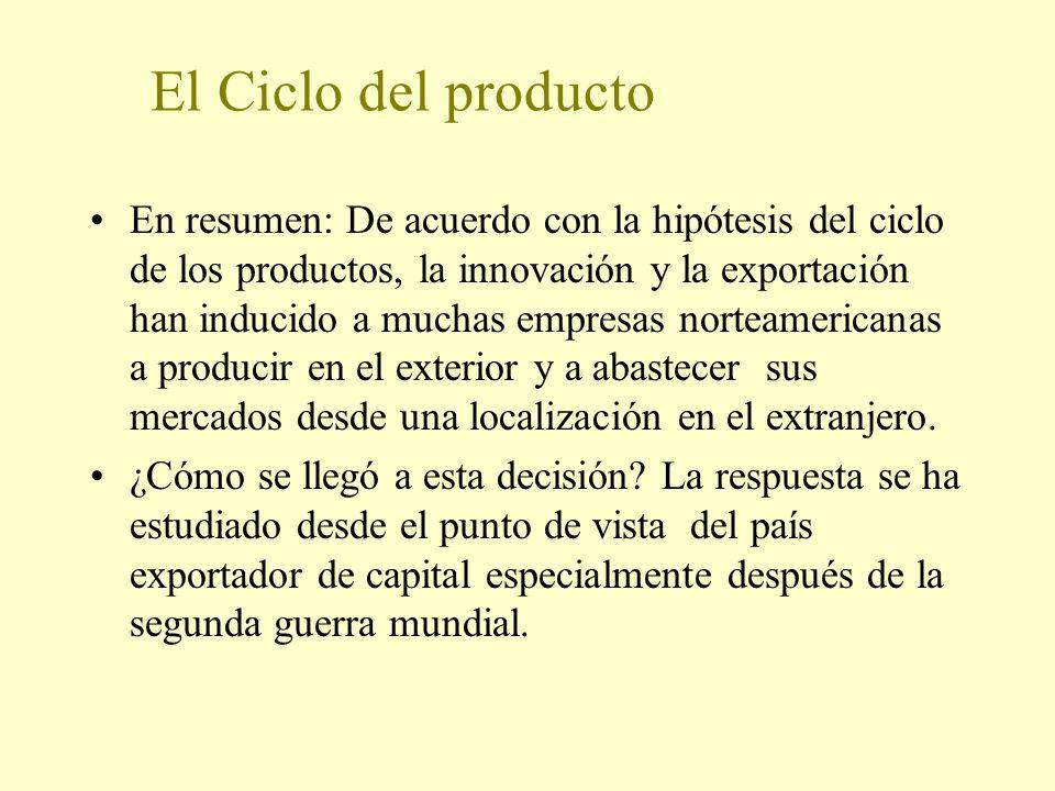 El Ciclo del producto En resumen: De acuerdo con la hipótesis del ciclo de los productos, la innovación y la exportación han inducido a muchas empresa