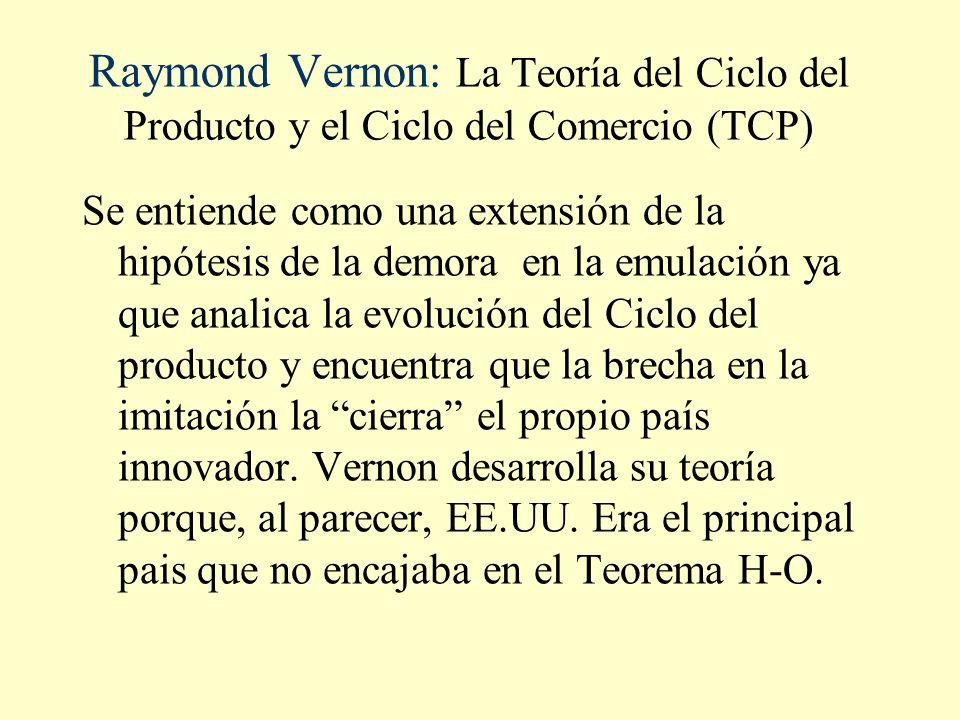 Raymond Vernon: La Teoría del Ciclo del Producto y el Ciclo del Comercio (TCP) Se entiende como una extensión de la hipótesis de la demora en la emula
