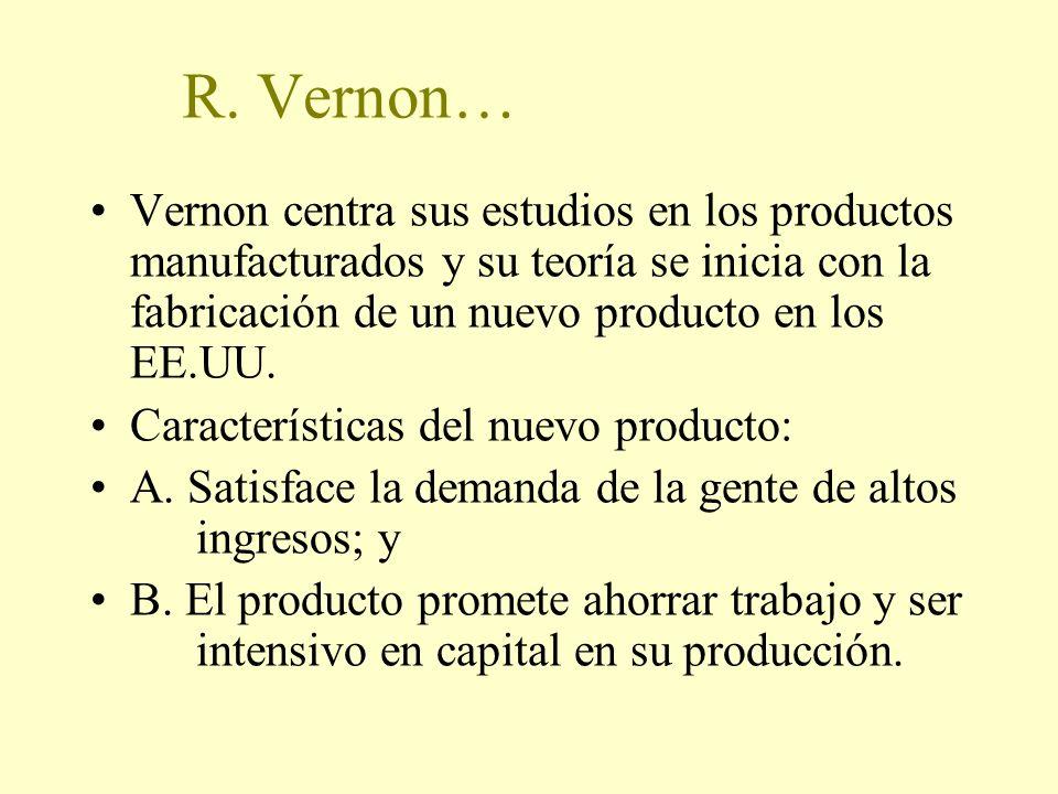 R. Vernon… Vernon centra sus estudios en los productos manufacturados y su teoría se inicia con la fabricación de un nuevo producto en los EE.UU. Cara