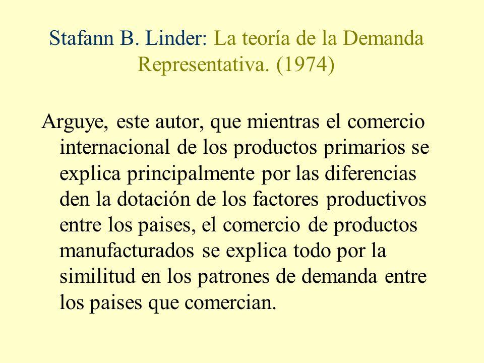 Stafann B. Linder: La teoría de la Demanda Representativa. (1974) Arguye, este autor, que mientras el comercio internacional de los productos primario