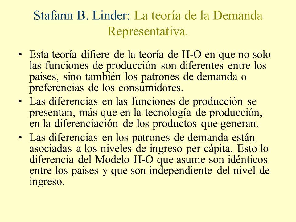 Stafann B. Linder: La teoría de la Demanda Representativa. Esta teoría difiere de la teoría de H-O en que no solo las funciones de producción son dife