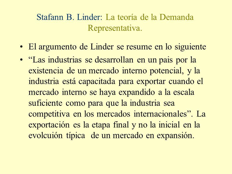 Stafann B. Linder: La teoría de la Demanda Representativa. El argumento de Linder se resume en lo siguiente Las industrias se desarrollan en un pais p