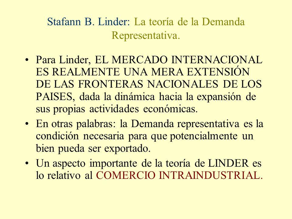 Stafann B. Linder: La teoría de la Demanda Representativa. Para Linder, EL MERCADO INTERNACIONAL ES REALMENTE UNA MERA EXTENSIÓN DE LAS FRONTERAS NACI