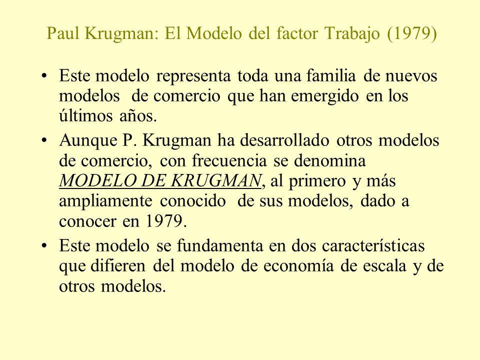 Paul Krugman: El Modelo del factor Trabajo (1979) Este modelo representa toda una familia de nuevos modelos de comercio que han emergido en los último