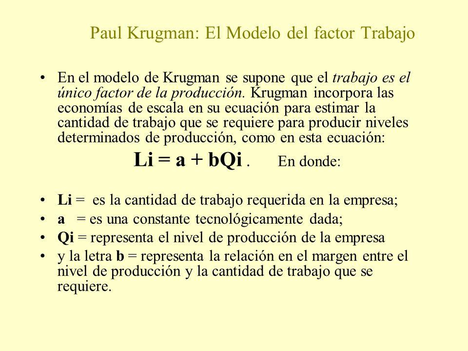 Paul Krugman: El Modelo del factor Trabajo En el modelo de Krugman se supone que el trabajo es el único factor de la producción. Krugman incorpora las