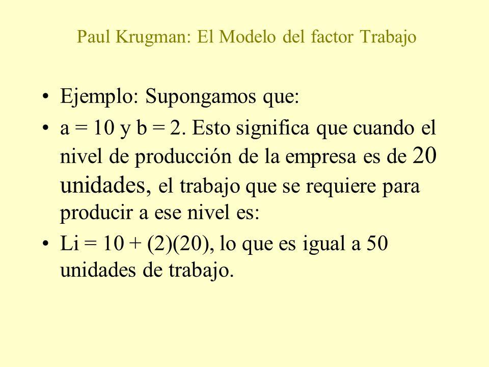 Paul Krugman: El Modelo del factor Trabajo Ejemplo: Supongamos que: a = 10 y b = 2. Esto significa que cuando el nivel de producción de la empresa es