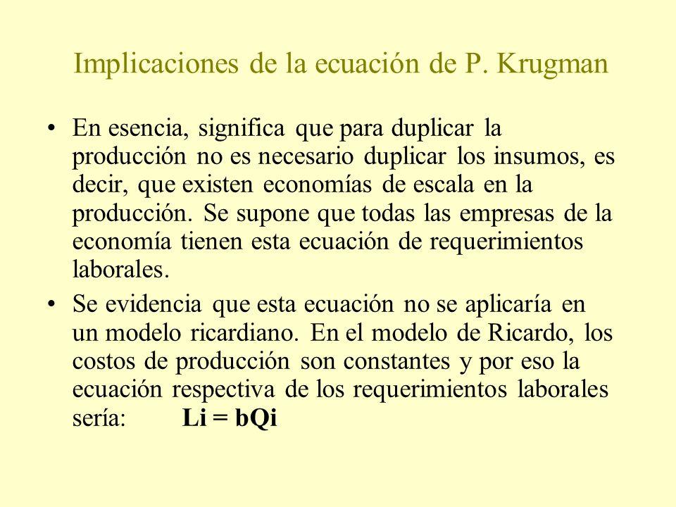 Implicaciones de la ecuación de P. Krugman En esencia, significa que para duplicar la producción no es necesario duplicar los insumos, es decir, que e