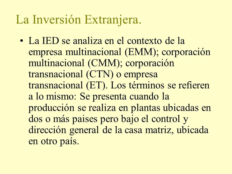 La Inversión Extranjera. La IED se analiza en el contexto de la empresa multinacional (EMM); corporación multinacional (CMM); corporación transnaciona