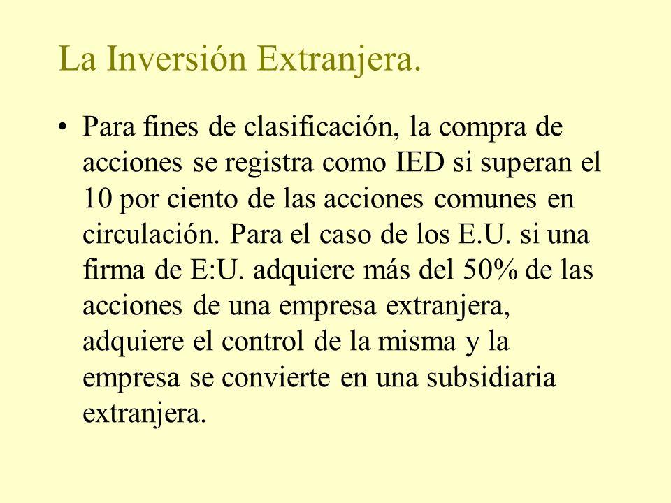 La Inversión Extranjera. Para fines de clasificación, la compra de acciones se registra como IED si superan el 10 por ciento de las acciones comunes e