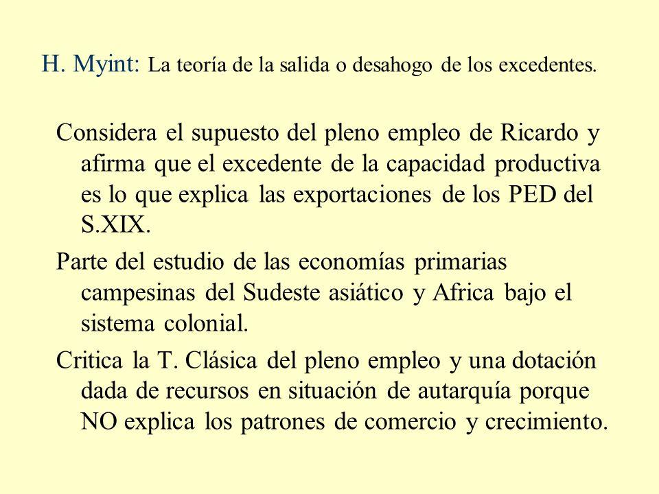 H. Myint: La teoría de la salida o desahogo de los excedentes. Considera el supuesto del pleno empleo de Ricardo y afirma que el excedente de la capac