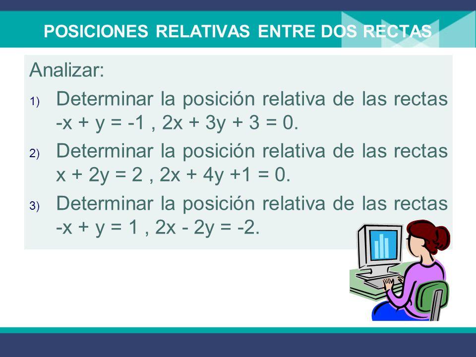 INCIDENCIA DE PUNTO Y RECTA Se dice que un punto P es incidente con una recta r cuando la recta pasa por el punto. En este caso, el punto será una sol