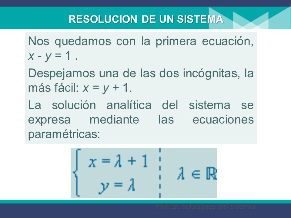 RESOLUCION DE UN SISTEMA Al resolver un sistema indeterminado, tendremos en cuenta que se corresponde con rectas coincidentes, por lo tanto nos quedar