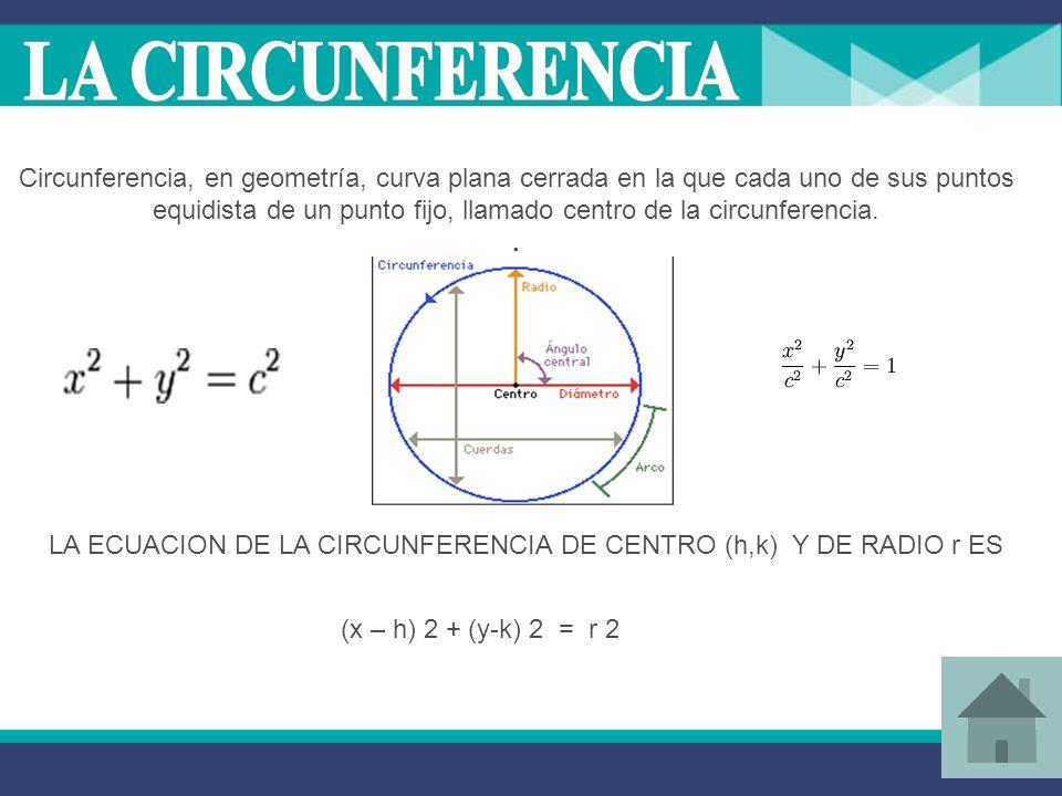 LA RECTA La ecuación de dichas rectas es se representa con la función lineal de la formafunción lineal Rectas verticales La ecuación de dichas rectas