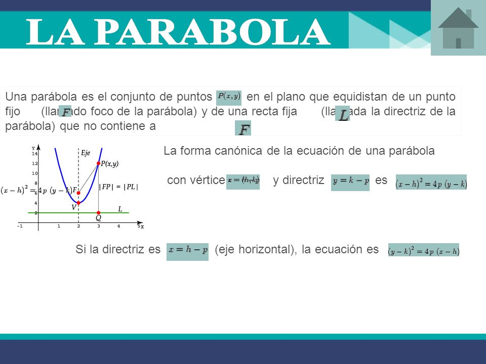 Circunferencia, en geometría, curva plana cerrada en la que cada uno de sus puntos equidista de un punto fijo, llamado centro de la circunferencia.. L