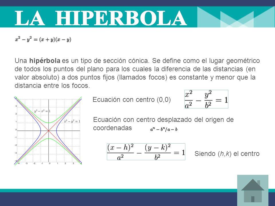La elipse es el lugar geométrico de los puntos del plano cuya suma de distancias a dos puntos fijos es constante. Estos dos puntos fijos se llaman foc