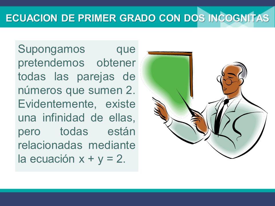 RECTAS EN EL PLANO En resumen: los puntos que cumplen y=1 representan una recta horizontal. los puntos con x = 2, una recta vertical. los puntos con y