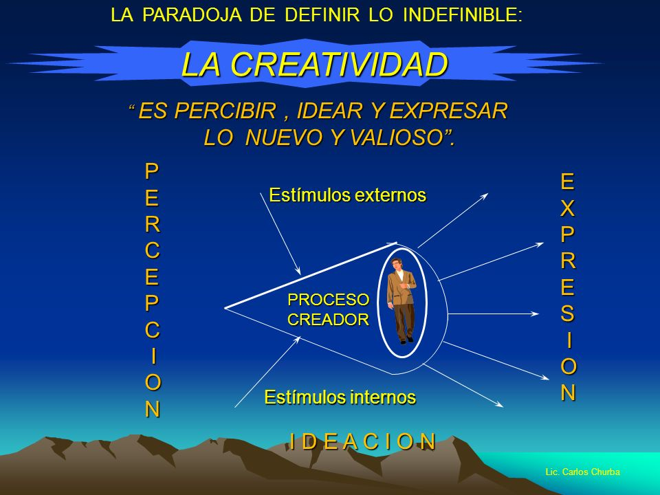 LA CREATIVIDAD LA CREATIVIDAD EXPRES ION Estímulos externos Estímulos internos PROCESO CREADOR I D E A C I O N PERCEPC ION PPEERRCCEEPPCC I IOONN PPEE