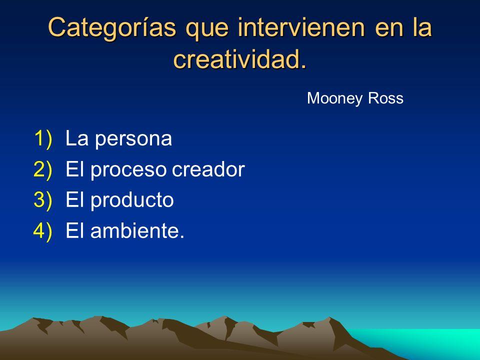 Categorías que intervienen en la creatividad. 1)La persona 2)El proceso creador 3)El producto 4)El ambiente. Mooney Ross